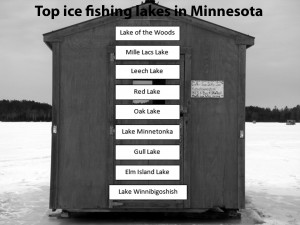 Fishing on the Frozen Ponds of Minnesota