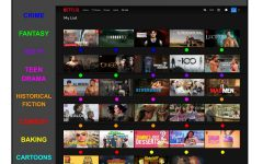 With quarantine keeping us at home, binge-watching Netflix is becoming an even more popular pastime. If you're stuck and unsure of what to watch, this list contains a variety of shows that may help you beat your boredom.